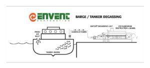 Barge & Tanker Degassing Process | Envent Corporation