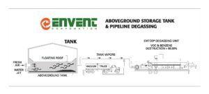 Envent Corporation | Aboveground Storage Tank and Pipeline Degassing Diagram